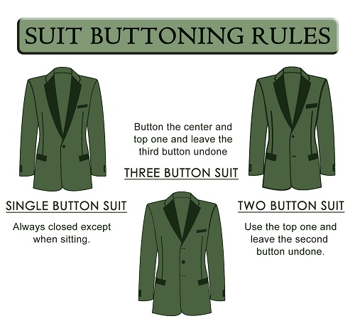 Buttoning Rules